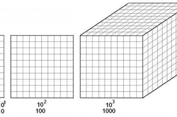 Metreküp (M3) Hesaplama Bir Evin Metreküpü Nasıl Hesaplanır?
